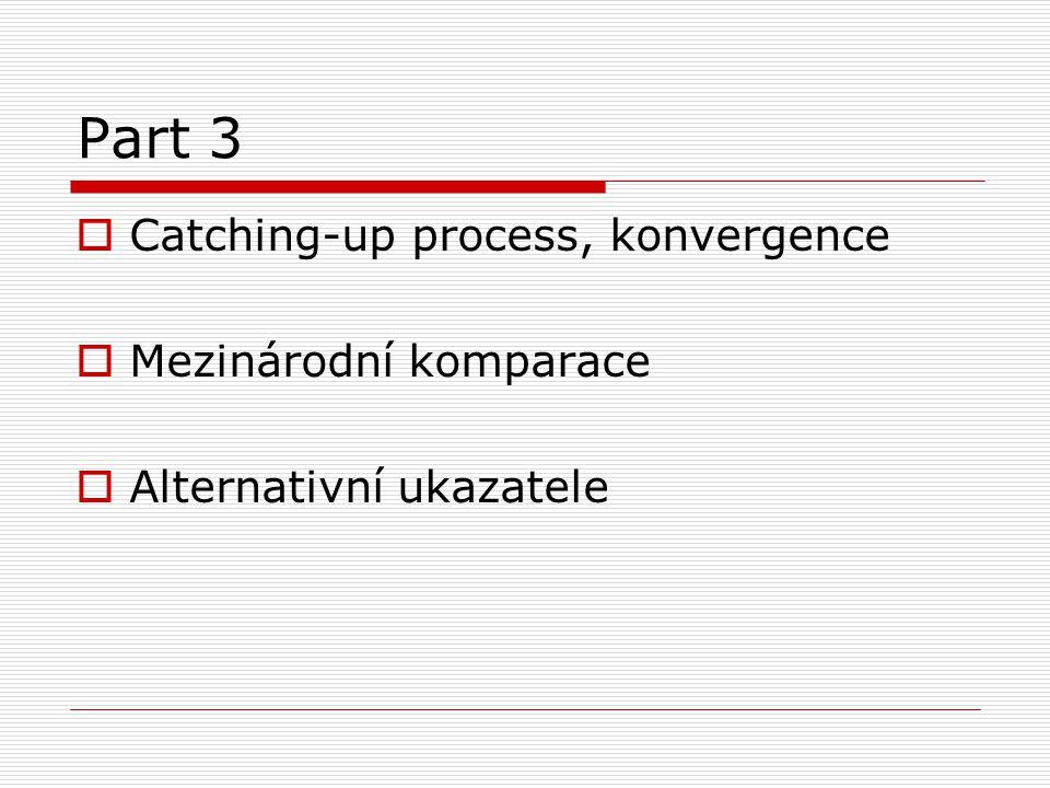 Part 3 Catching-up process, konvergence Mezinárodní komparace