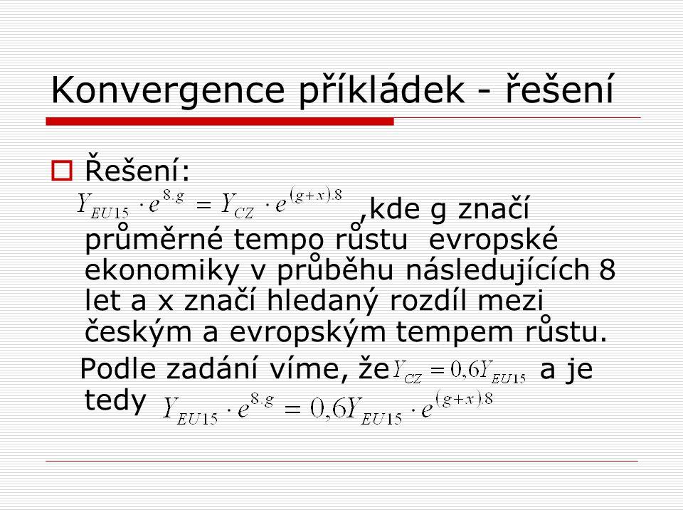 Konvergence příkládek - řešení