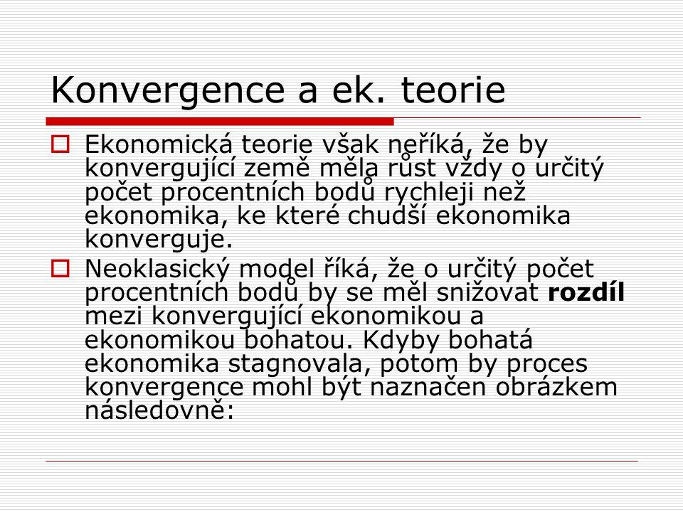Konvergence a ek. teorie
