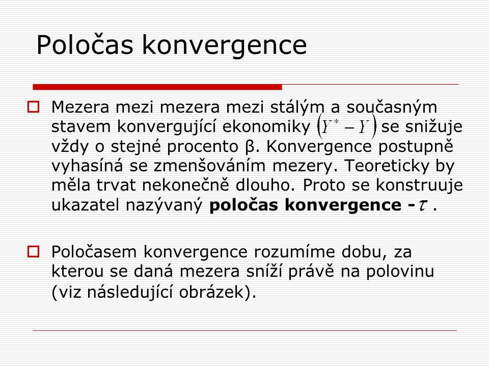 Poločas konvergence