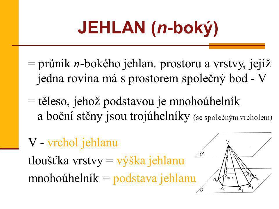 JEHLAN (n-boký) = průnik n-bokého jehlan. prostoru a vrstvy, jejíž jedna rovina má s prostorem společný bod - V.