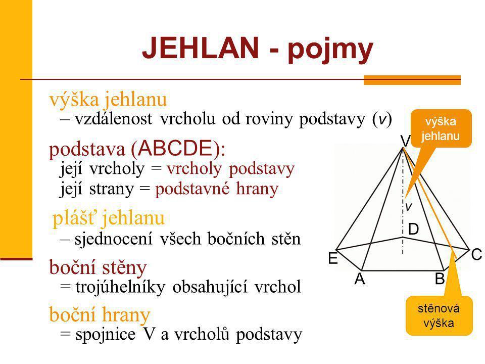 JEHLAN - pojmy výška jehlanu podstava (ABCDE): plášť jehlanu