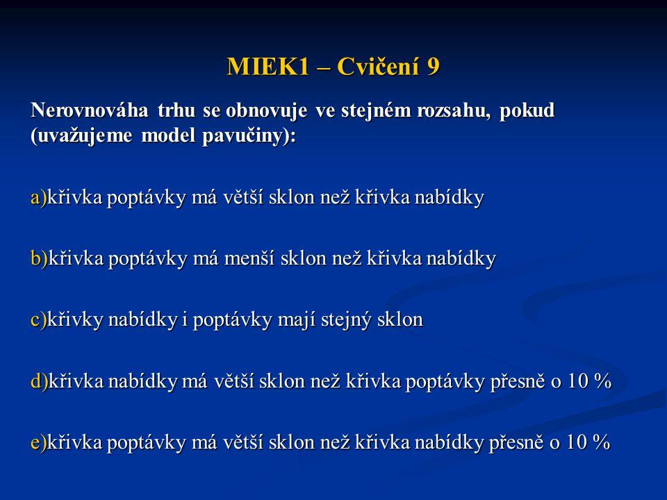 MIEK1 – Cvičení 9 Nerovnováha trhu se obnovuje ve stejném rozsahu, pokud (uvažujeme model pavučiny):