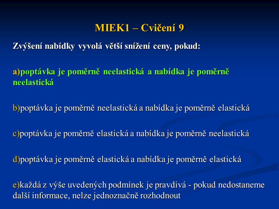 MIEK1 – Cvičení 9 Zvýšení nabídky vyvolá větší snížení ceny, pokud: