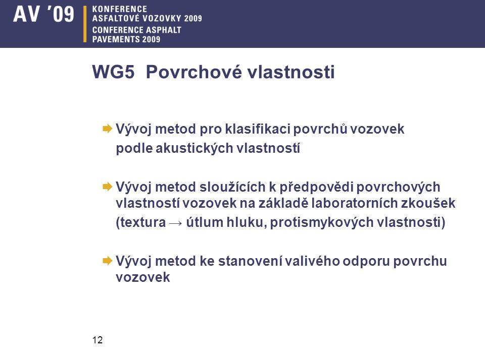 WG5 Povrchové vlastnosti