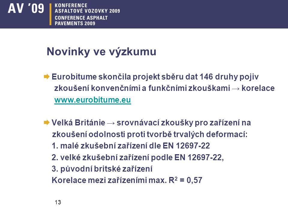 Novinky ve výzkumu Eurobitume skončila projekt sběru dat 146 druhy pojiv. zkoušení konvenčními a funkčními zkouškami → korelace.