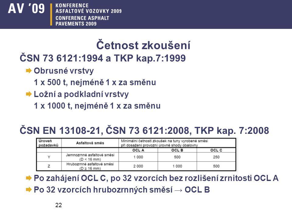 Četnost zkoušení ČSN 73 6121:1994 a TKP kap.7:1999