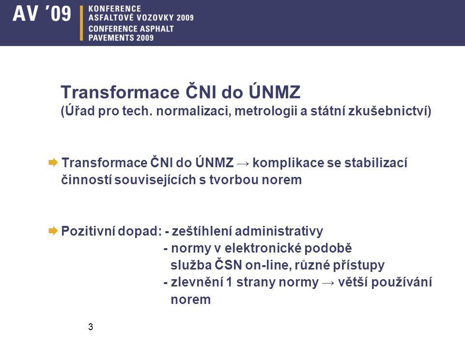 Transformace ČNI do ÚNMZ (Úřad pro tech