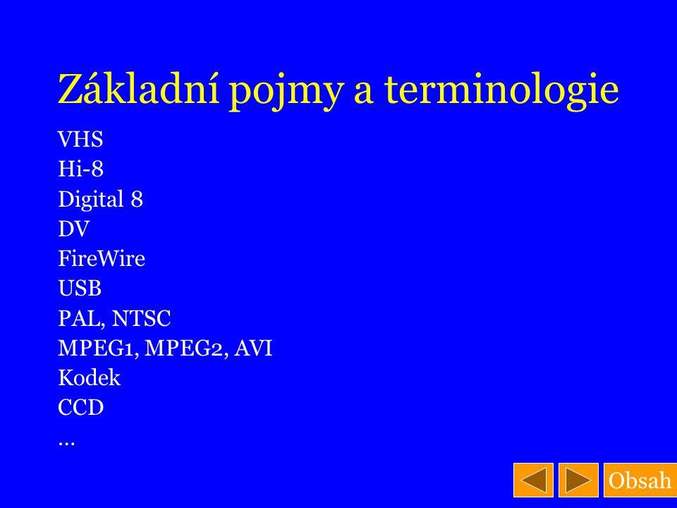 Základní pojmy a terminologie