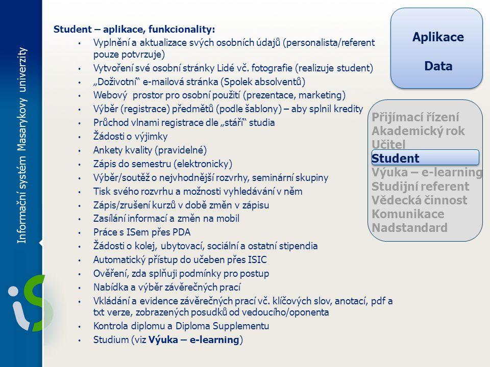 Student – aplikace, funkcionality: