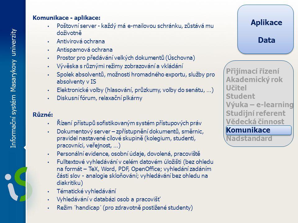 Komunikace - aplikace: