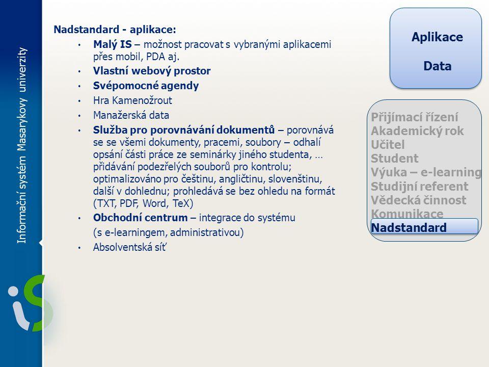 Nadstandard - aplikace: