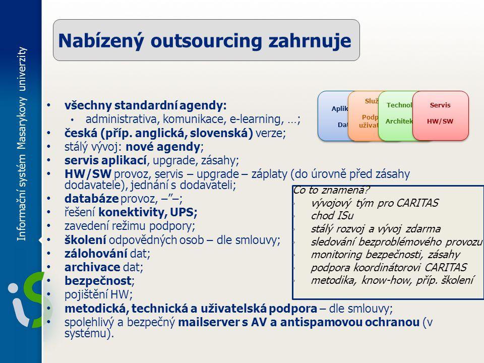 Nabízený outsourcing zahrnuje