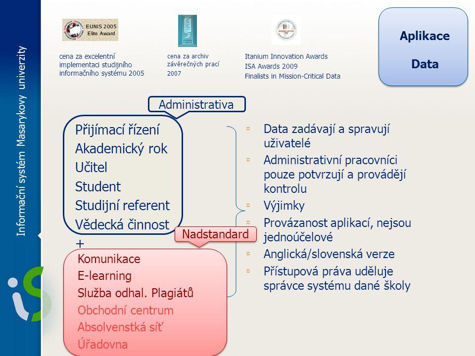 cena za excelentní implementaci studijního informačního systému 2005