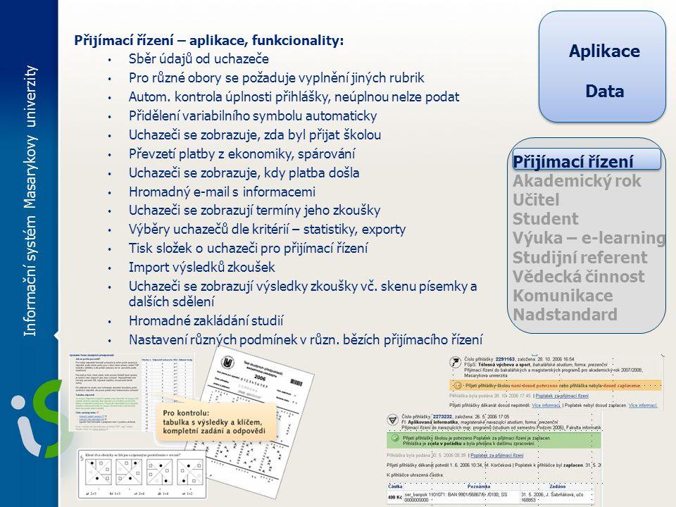 Přijímací řízení – aplikace, funkcionality: