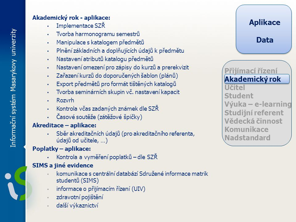 Akademický rok - aplikace:
