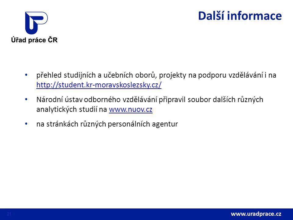 Další informace přehled studijních a učebních oborů, projekty na podporu vzdělávání i na http://student.kr-moravskoslezsky.cz/