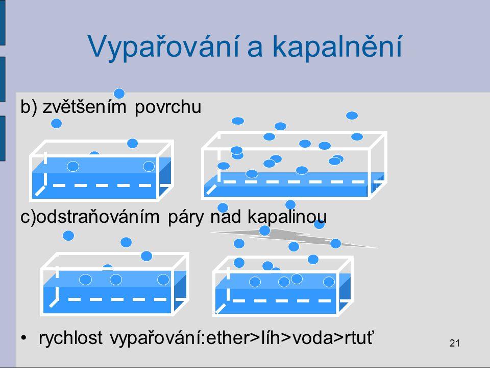 Vypařování a kapalnění