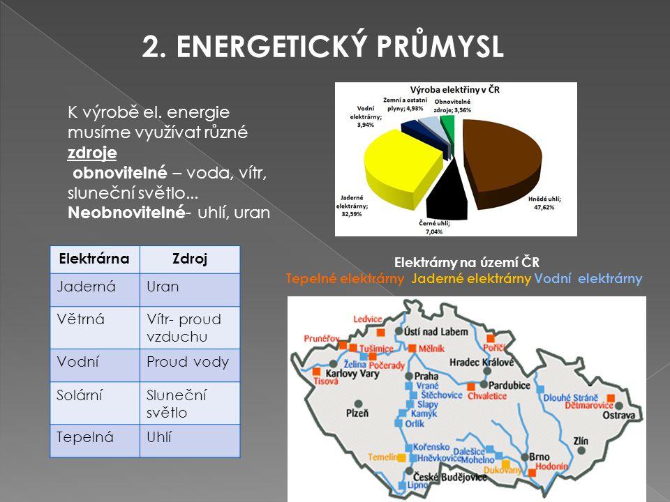 2. ENERGETICKÝ PRŮMYSL K výrobě el. energie musíme využívat různé zdroje. obnovitelné – voda, vítr, sluneční světlo...