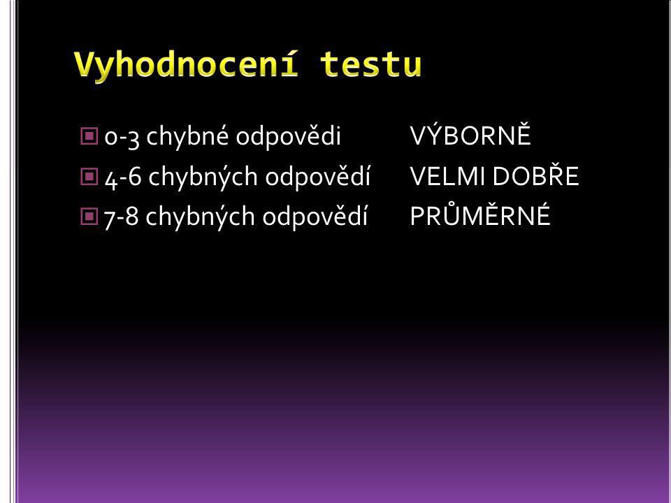 Vyhodnocení testu 0-3 chybné odpovědi VÝBORNĚ