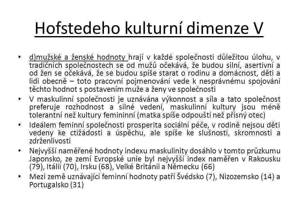 Hofstedeho kulturní dimenze V