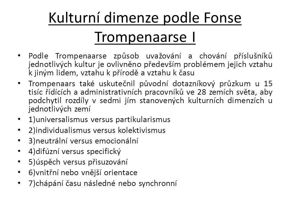 Kulturní dimenze podle Fonse Trompenaarse I