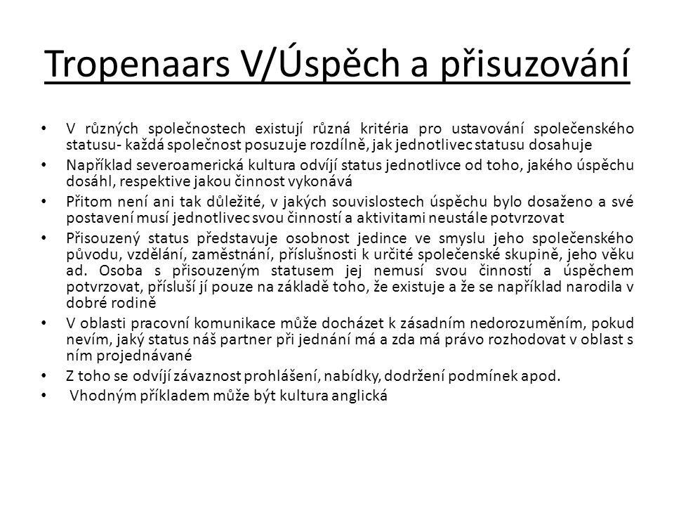 Tropenaars V/Úspěch a přisuzování