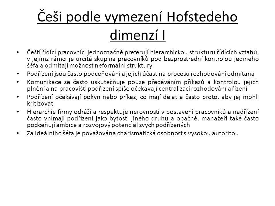 Češi podle vymezení Hofstedeho dimenzí I