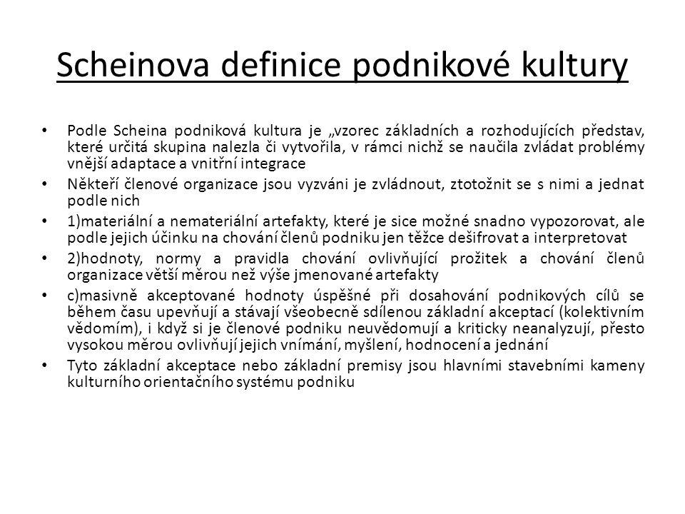 Scheinova definice podnikové kultury