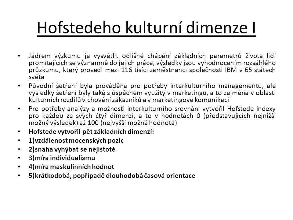 Hofstedeho kulturní dimenze I