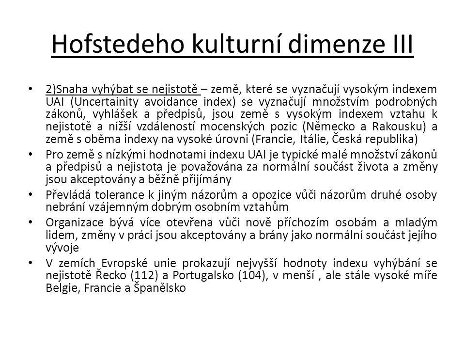 Hofstedeho kulturní dimenze III