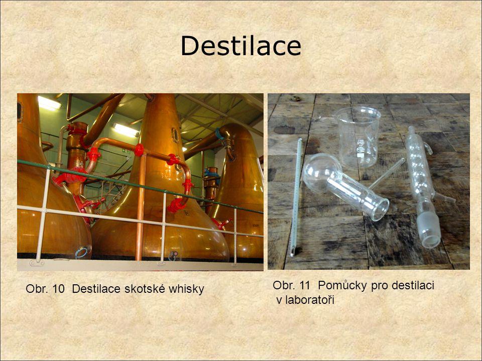 Destilace Obr. 11 Pomůcky pro destilaci