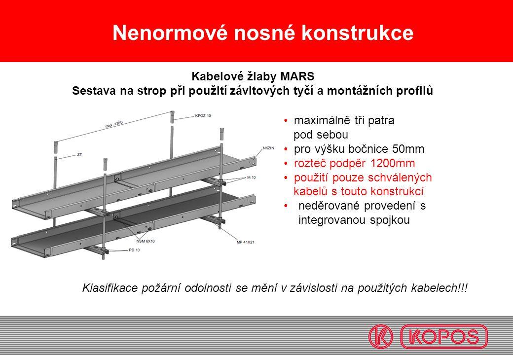 Sestava na strop při použití závitových tyčí a montážních profilů
