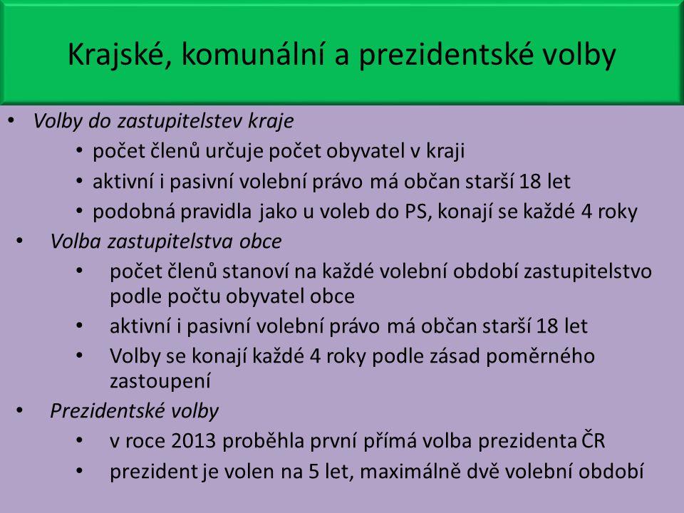 Krajské, komunální a prezidentské volby