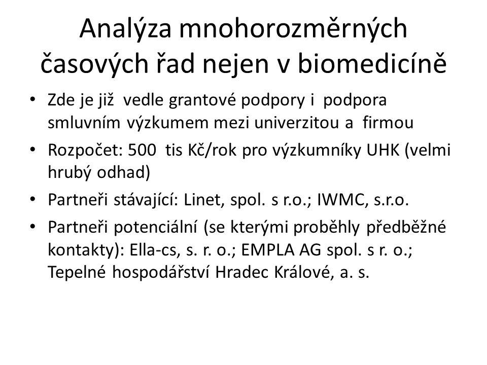 Analýza mnohorozměrných časových řad nejen v biomedicíně