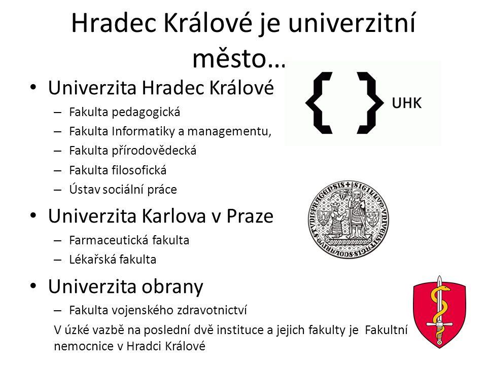 Hradec Králové je univerzitní město….