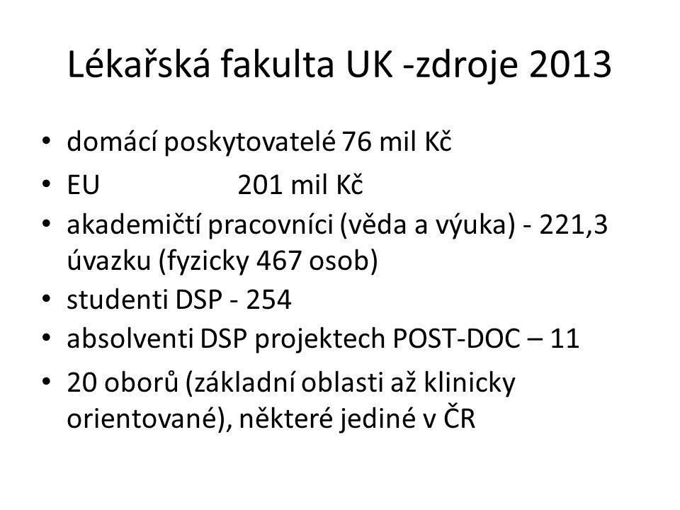 Lékařská fakulta UK -zdroje 2013