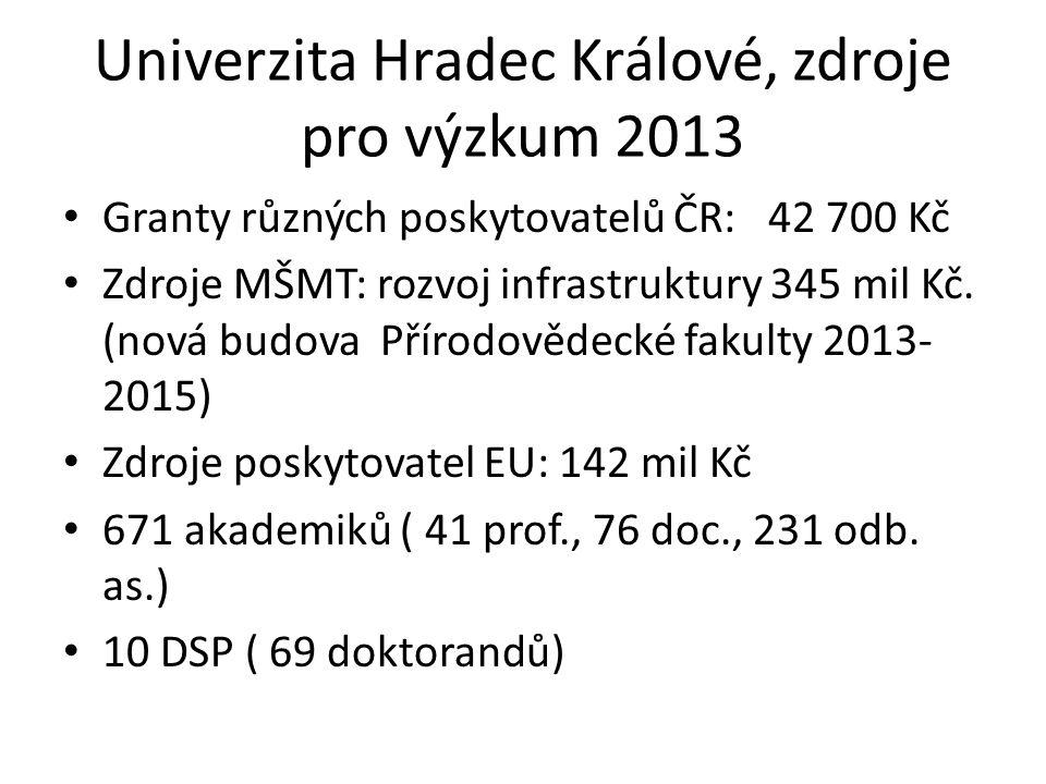 Univerzita Hradec Králové, zdroje pro výzkum 2013