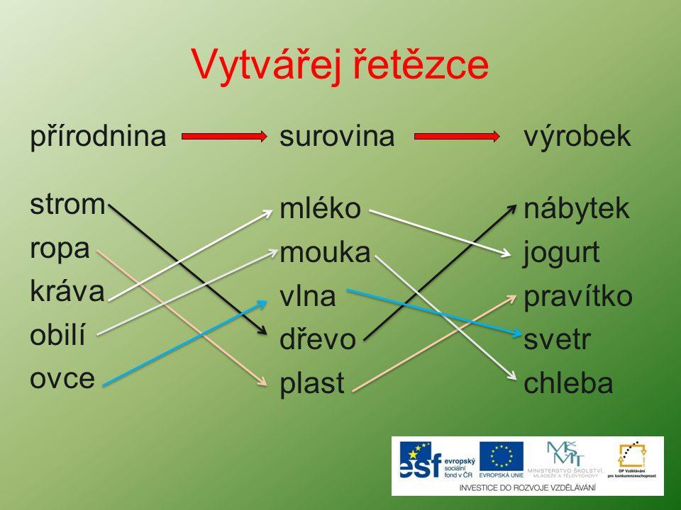 Vytvářej řetězce přírodnina strom ropa kráva obilí ovce surovina mléko