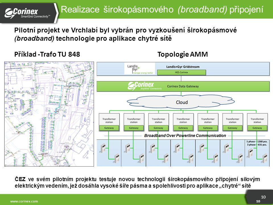 Realizace širokopásmového (broadband) připojení