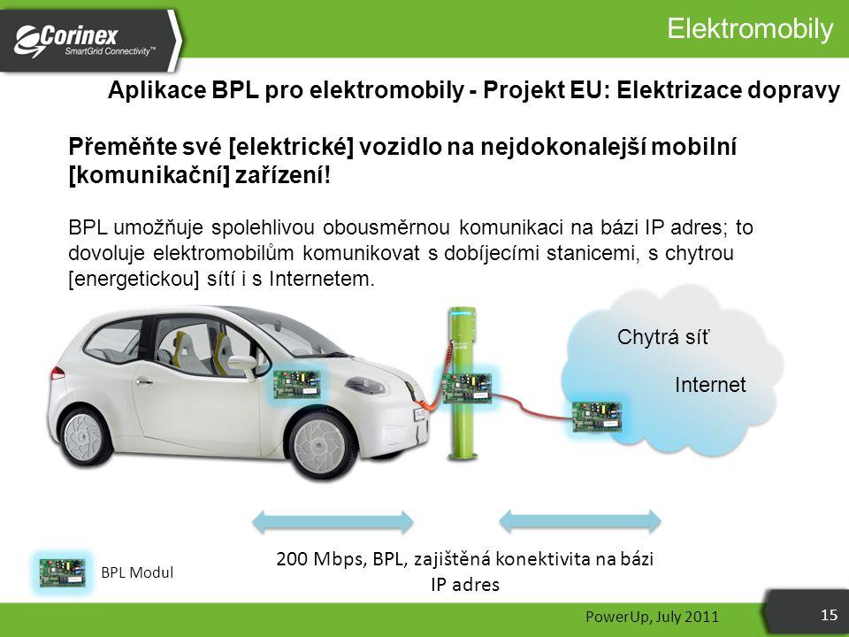 Aplikace BPL pro elektromobily - Projekt EU: Elektrizace dopravy