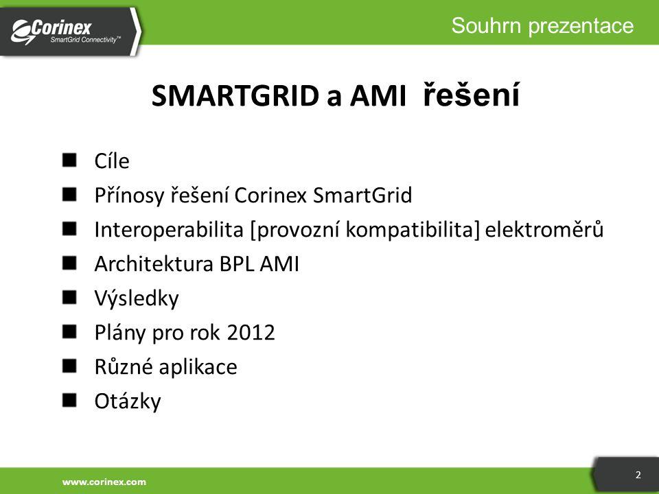 SMARTGRID a AMI řešení Cíle Přínosy řešení Corinex SmartGrid