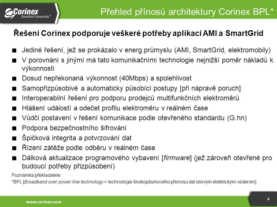 Přehled přínosů architektury Corinex BPL*