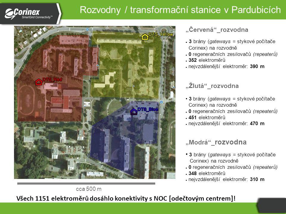 Rozvodny / transformační stanice v Pardubicích