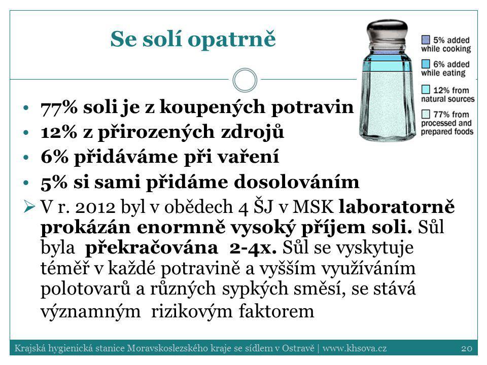 Se solí opatrně 77% soli je z koupených potravin