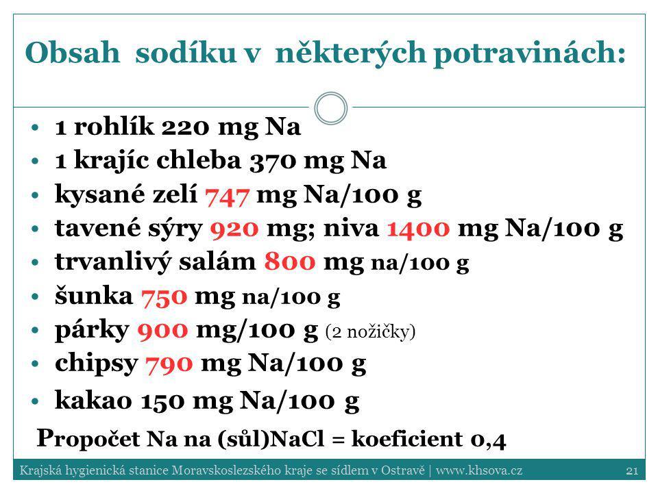Obsah sodíku v některých potravinách: