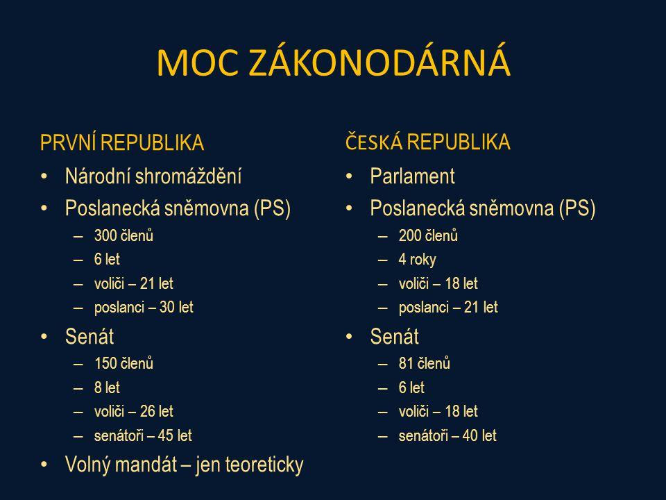 MOC ZÁKONODÁRNÁ PRVNÍ REPUBLIKA ČESKÁ REPUBLIKA Národní shromáždění