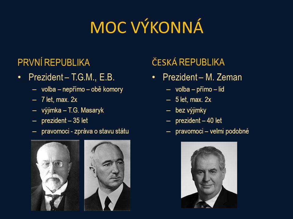 MOC VÝKONNÁ PRVNÍ REPUBLIKA ČESKÁ REPUBLIKA Prezident – T.G.M., E.B.