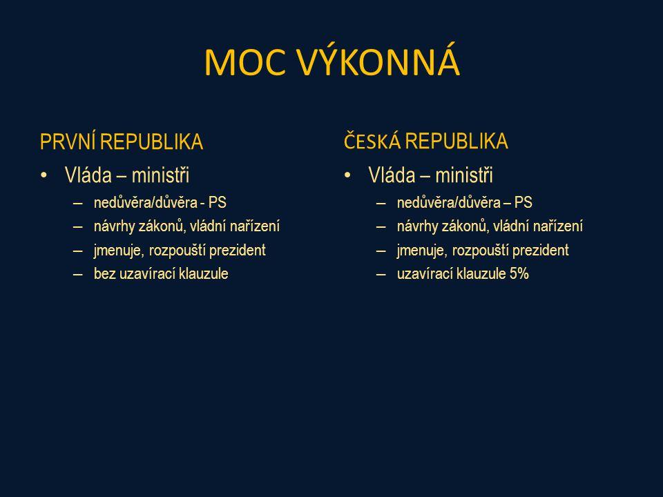 MOC VÝKONNÁ PRVNÍ REPUBLIKA ČESKÁ REPUBLIKA Vláda – ministři