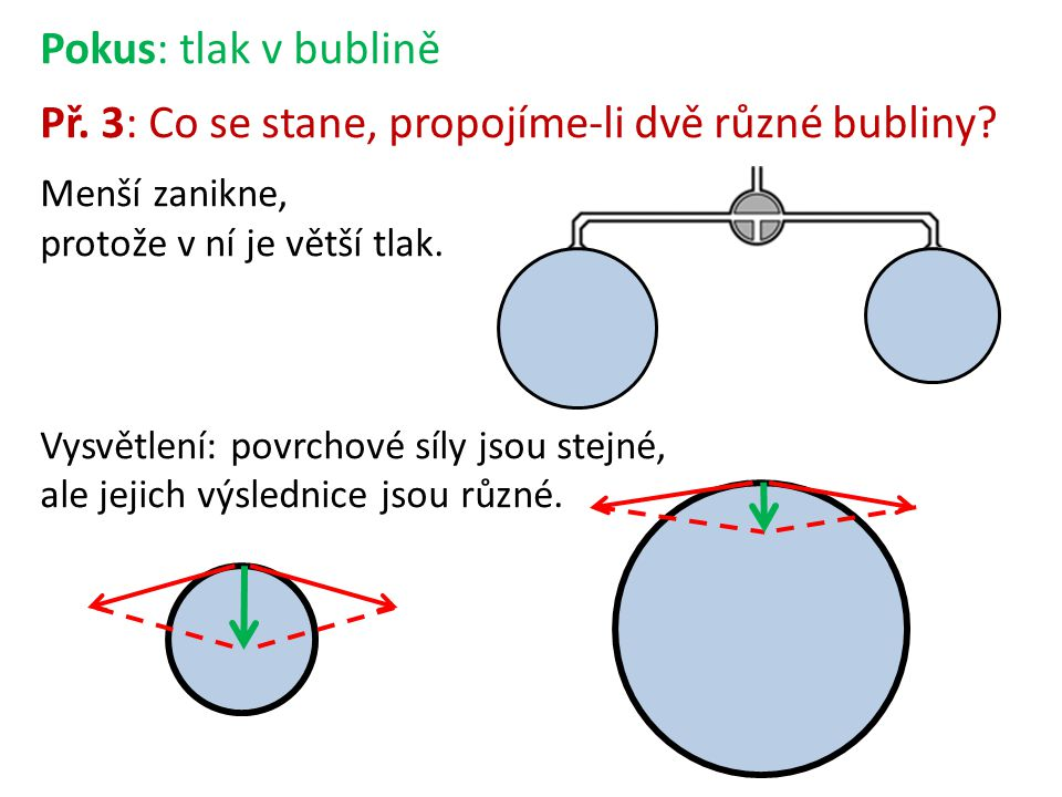 Př. 3: Co se stane, propojíme-li dvě různé bubliny